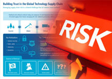 Managing Risk Across the Supply Chain
